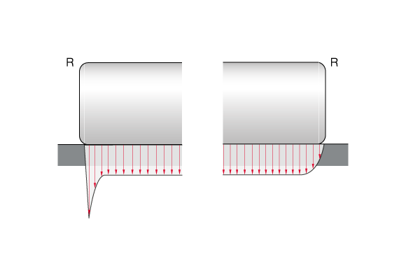 oller profiling and tension distribution of cylindrical rollers in comparison